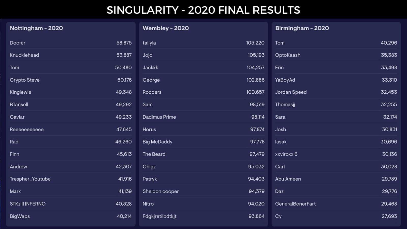 Singularity VR Game hall of fame